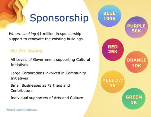 Sponsorship Package pg 8